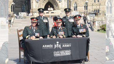 Military Etiquette Archive - Canadian Military Family Magazine